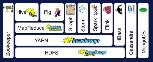 hadoop_ecosystem.JPG